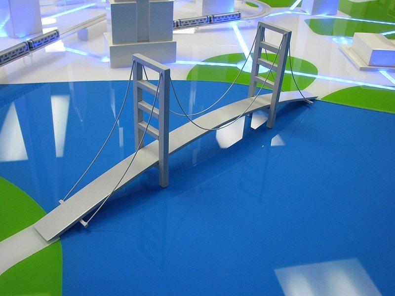 Thales display bridge